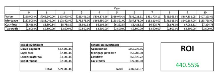 Buying Real Estate Benefits-medium